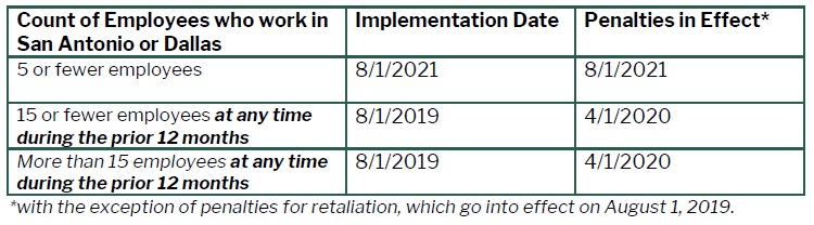 2019.07.15 Employer Size & Implementation Dates