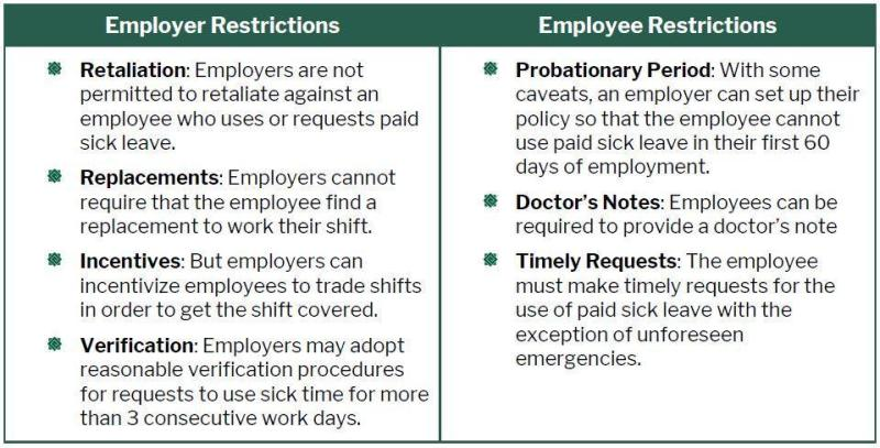 employer-employee restrictions